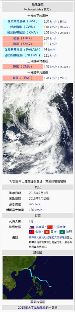 颱風蓮花  2015年  - 維基百科,自由的百科全書