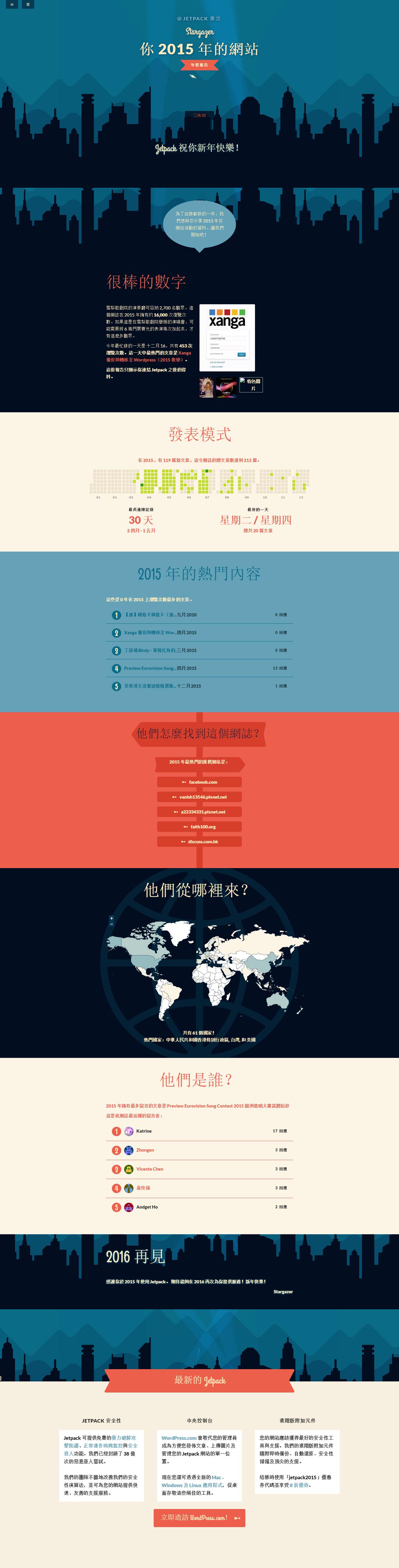 Stargazer 2015 年度報告